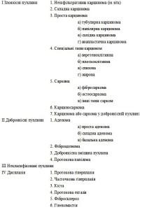 Класифікація МЗ